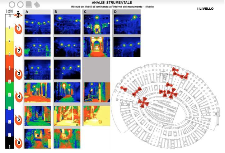 Fig.2. Analisi della distribuzione di luminanza da vari punti di vista tramite il videofotometro