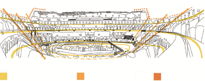 Fig.1. Elementi morfologici di lettura primaria dall'interno