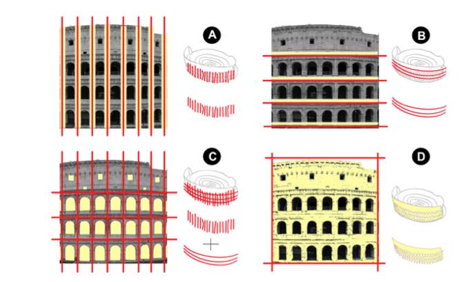 Fig.4 Modelli geometrici di lettura dall'esterno del Colosseo emersi in fase di analisi